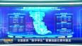 """全国首条""""数字孪生""""智慧线路在泰州建成"""