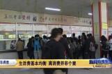 班车调查:警惕大学生高消费现象