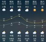 一秒入?#27169;?#19968;秒入冬?雨水正在路上,泰州的天气只能用四个?#20013;?#23481;...