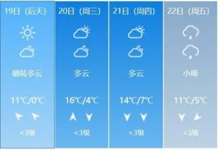 -5℃→16℃!这周天气太过刺激!